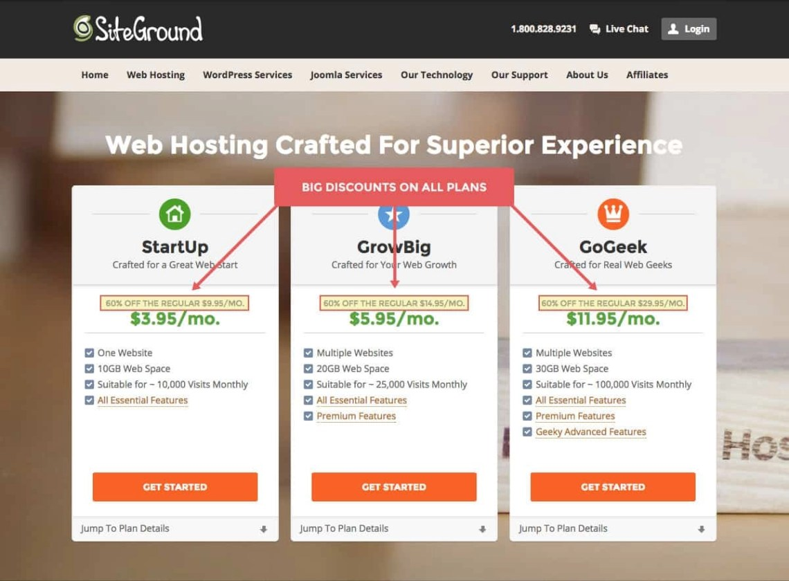 Siteground Hosting Plan Diagrams