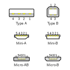 Dvi To Vga Pinout Diagram 95 Ford F150 Ignition Wiring Common Plugs And Connectors Helpful Various In Diagrams Also Shows The Micro Versions Mini A Not Picture Above