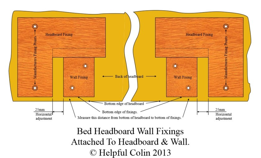 bed headboard wall fixings