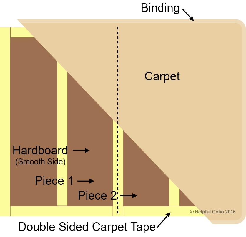 Hardboard Backed Mat - Office-chair Castors Damaging Carpets