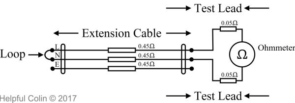 Mains Extension Cable Safety