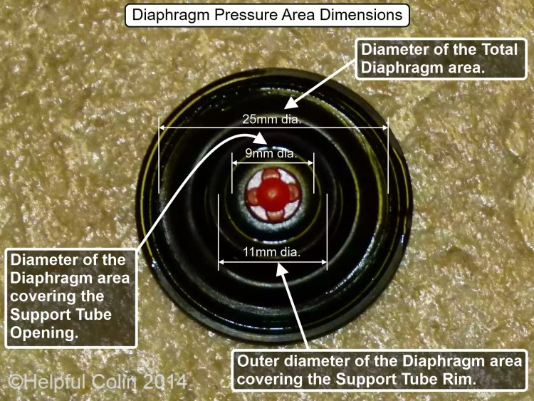 diaphragm dimensions