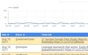 twitter feed for Data Studio