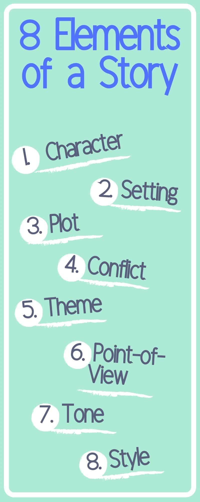 small resolution of The 8 Elements of a Story - Explained for Students! (2021)