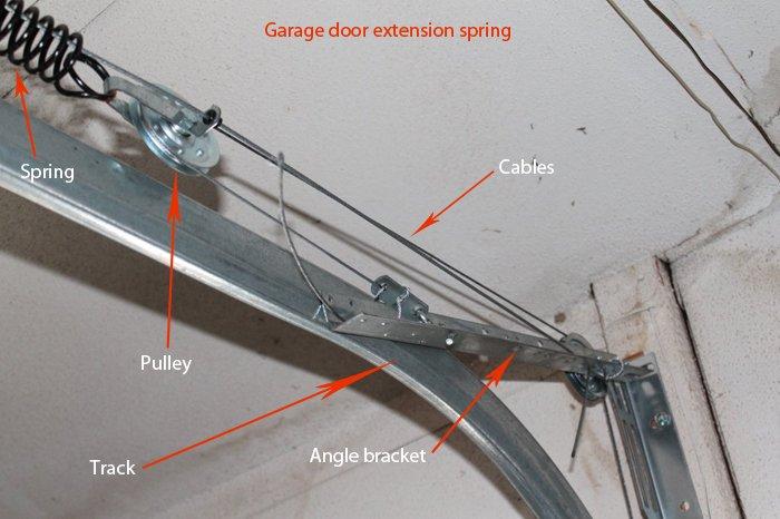 How to Adjust Extension Springs  Garage Doors  Repair Guide