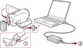   Charging the battery pack using your computer