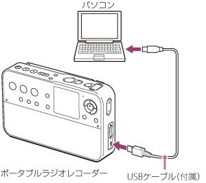 | ポータブルラジオレコーダーをパソコンに接続する