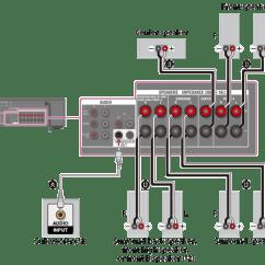 Hdmi Setup Diagram Security Camera Without Router Cable Hilfe | Anschließen Der Lautsprecher