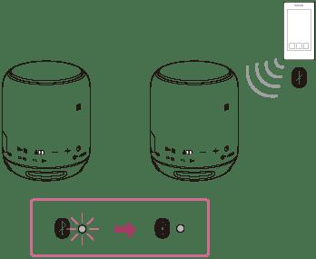 Zwei Bluetooth Verbindungen Gleichzeitig