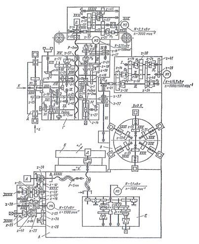 Описание вертикально-сверлильного станка 2Р135Ф2-1