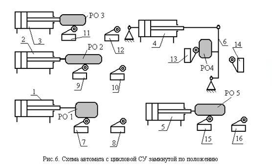 sisteme de viziune tehnologică