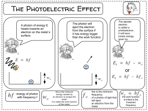 Photoelectric Effect from PhET « Helpmyphysics