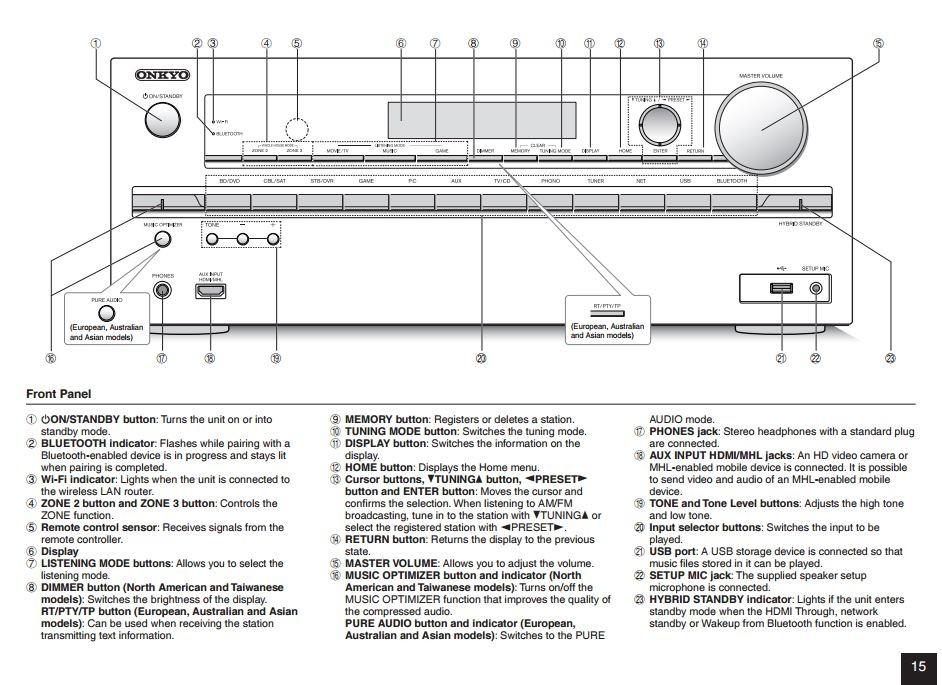 Onkyo Txnr737 & Sony Kdl-46ex700 Connectivity: No Sound To