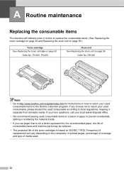 Brother Toner Return : brother, toner, return, Instructions, Return, Toner, Cartridge, Brother, Collection, Program, International, MFC-7360N, Support