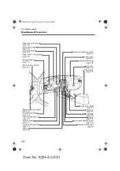 2003 Mazda Protege Problems, Online Manuals and Repair