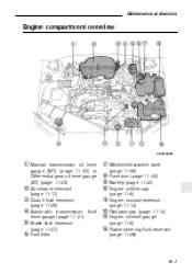 2000 Subaru Legacy Problems, Online Manuals and Repair