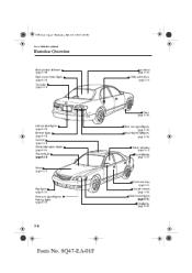 2002 Mazda Millenia Research
