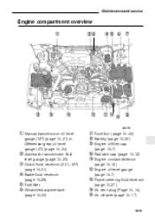 Subaru Fb25 Engine Diagram 2011 Subaru FB25 Torque Wiring