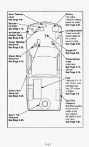 How To Check Transmission Fluid 1994 Chevy S10 Pickup