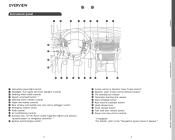 2007 Toyota Avalon Research