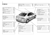 2004 Saab 9-3 Problems, Online Manuals and Repair Information