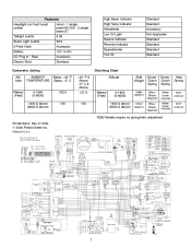 2001 Polaris Magnum 500 Problems, Online Manuals and