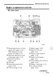 What Type Of Transmission Fluid For Subaru Impreza 1998