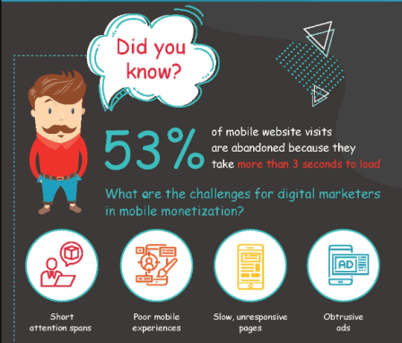 socialmediatoday mobile statistics