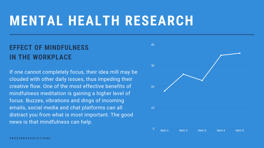 6 1 Mindfulness In The Workplace