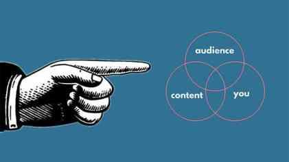 Find your sweet spot for content Find The Best Social Media Platform