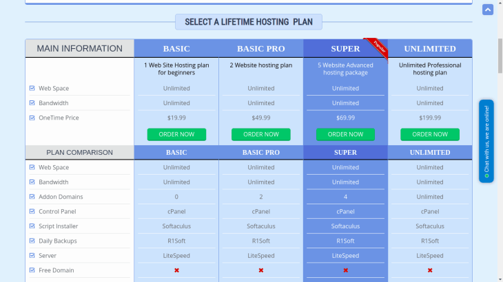 lifetime-hosting review, one-time payment hosting with prices