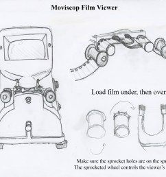 moviscop diagram jpg [ 3300 x 2550 Pixel ]