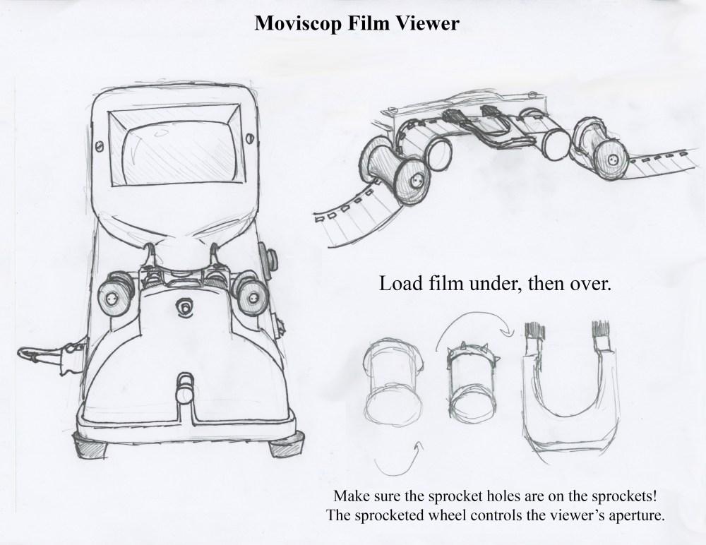 medium resolution of moviscop diagram jpg