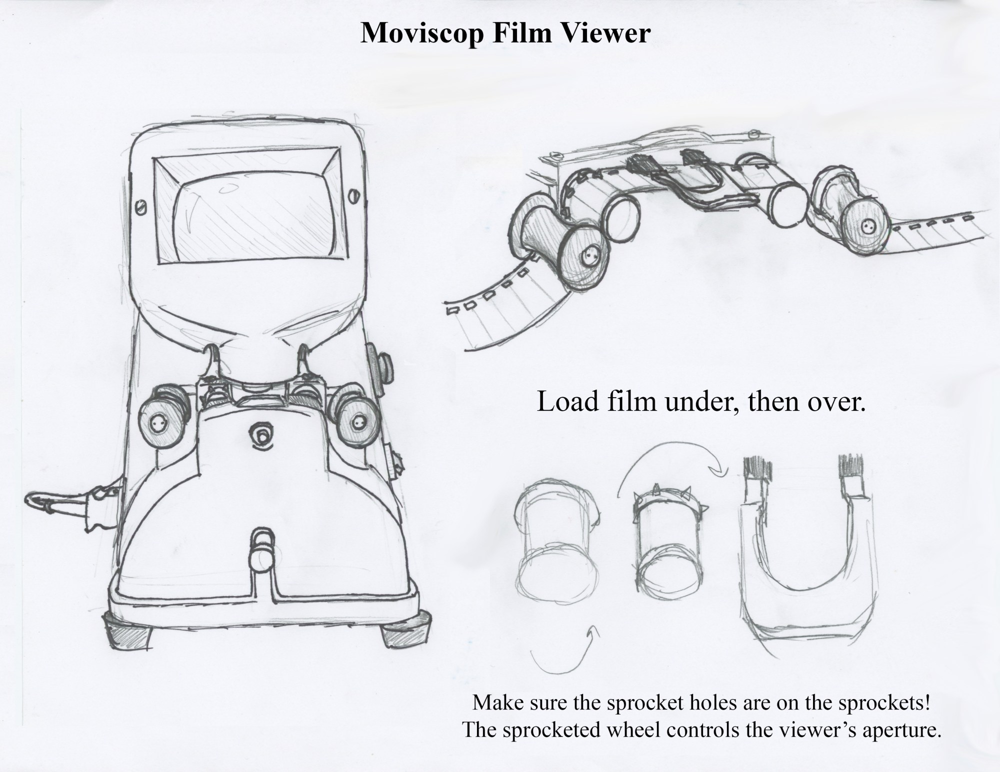 hight resolution of moviscop diagram jpg