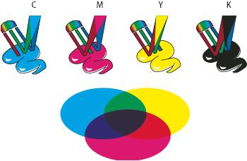 Colores sustractivos (CMYK)