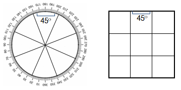 Chinese Feng Shui pie shape compass or 9 square grid - Heluo Hill