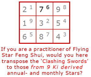 Flying Star Feng Shui Clashing Swords 81 Star combinations - Heluo Hill