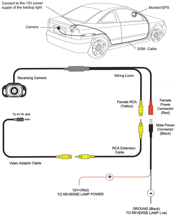 below is a diagram showing a typical simple wired reversing camera