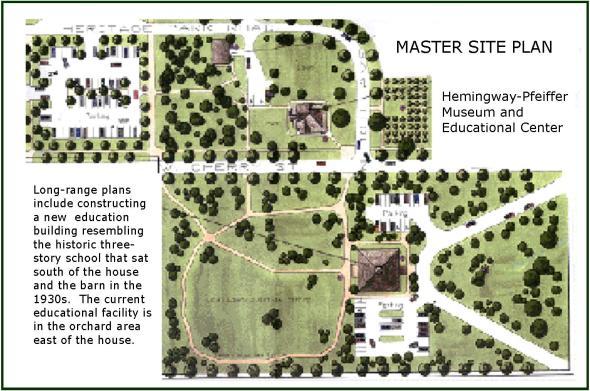 Master-Plan