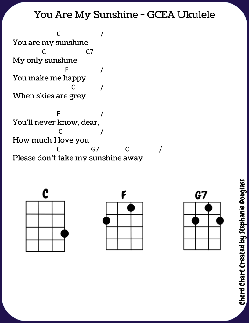 "Sunshine Ukulele Chords : sunshine, ukulele, chords, Chord, Chart, Video, ""You, Sunshine"", Ukulele, Notes, Embellishments"