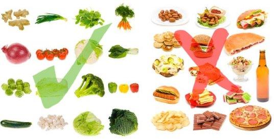 Alimente indicate si contraindicate pentru hemoroizi