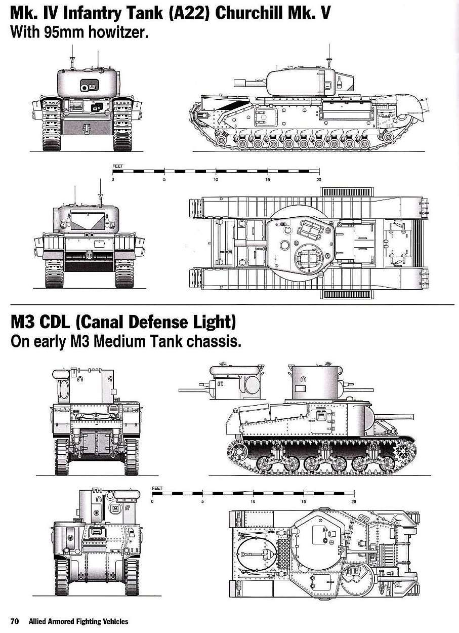 Ww2 Vehicle Sketches By