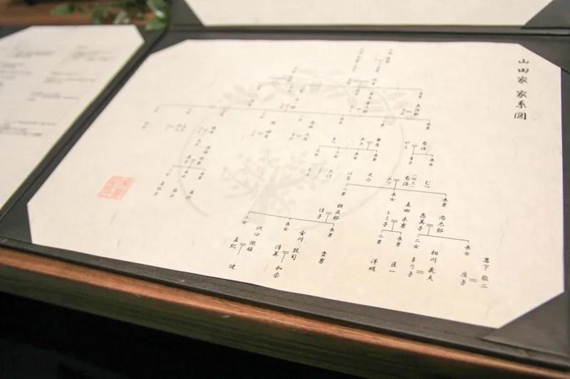 家樹の家系図