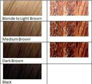 copper brown hair dye