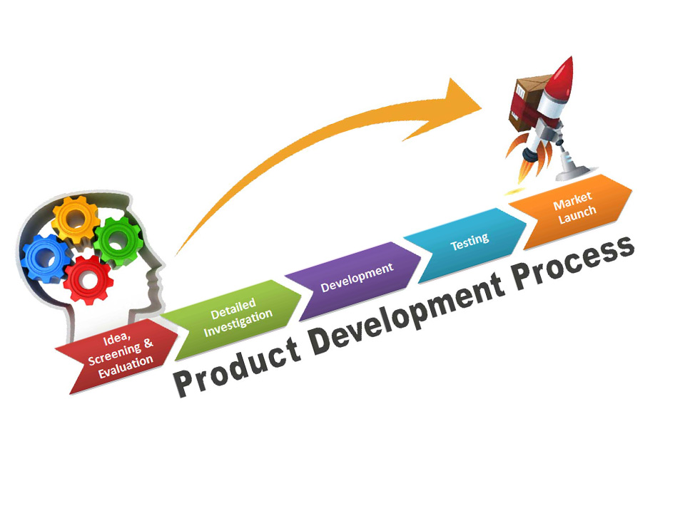 Typical mile stones in product development by henning kristensen