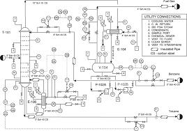 Piping And Instrumentation Symbols Natural Gas Piping