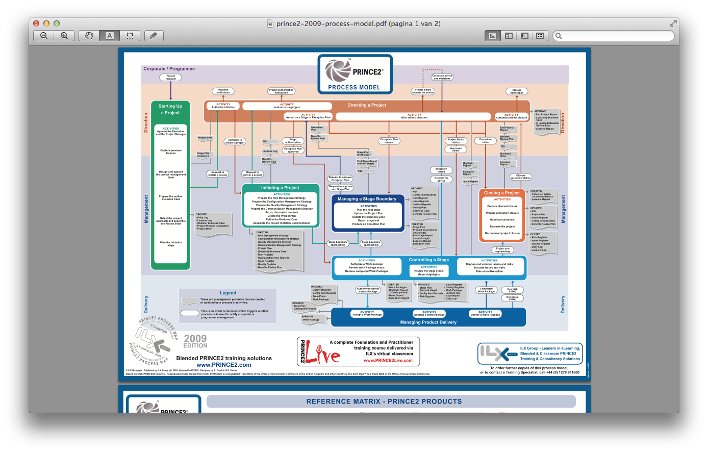 hight resolution of the prince2 2009 process model