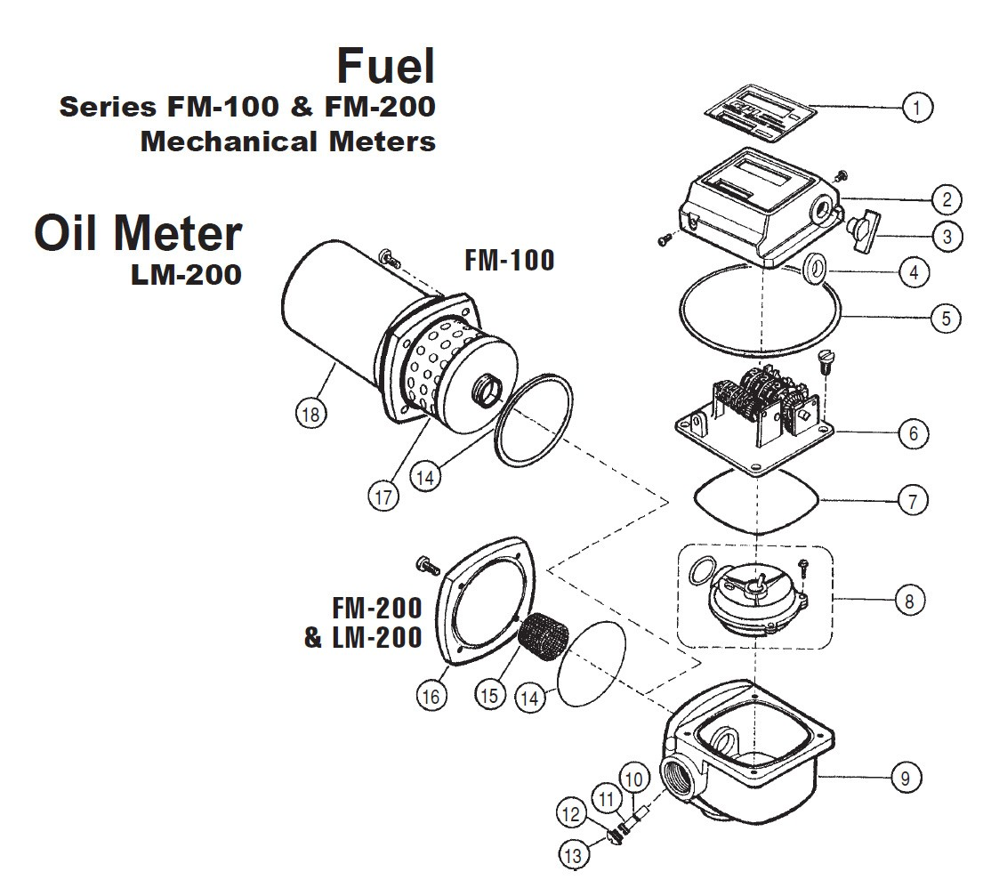 Gpi 3 Fuel And Oil Calibration Screw For Fm 100