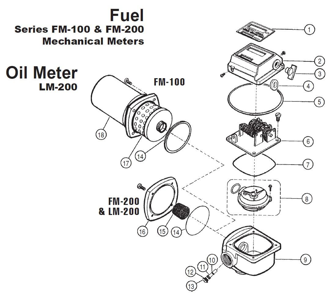 GPI 111509-1 Nutator Kit FM-100 & FM-200 & LM-200 Meter