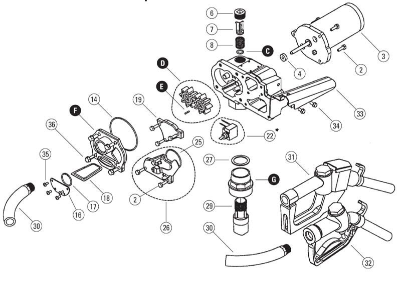GPI M-1115S-AU 115 Volt Light Duty Fuel Transfer Pump (12